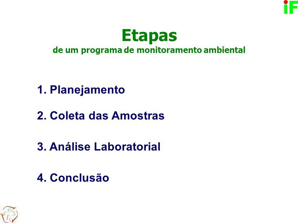 Primeira etapa de um monitoramento ambiental 1.Planejamento