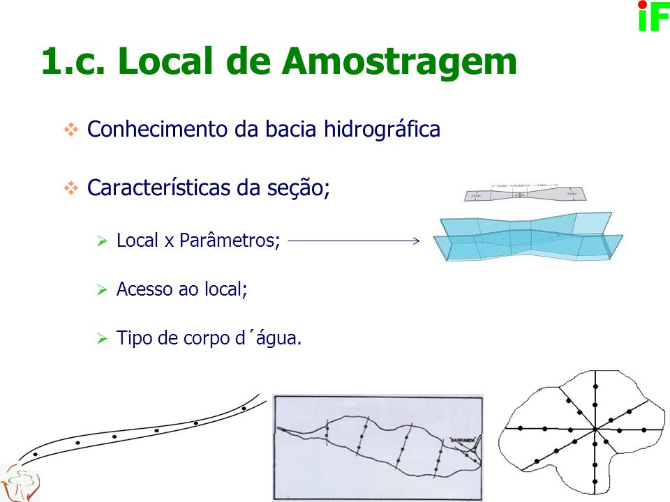 1.c. Local de Amostragem Codificação do Local;