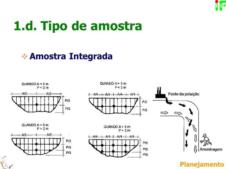 1.e. Frequência e Período - Água