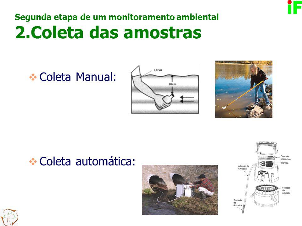 Terceira etapa de um monitoramento ambiental 3.Análise Laboratorial