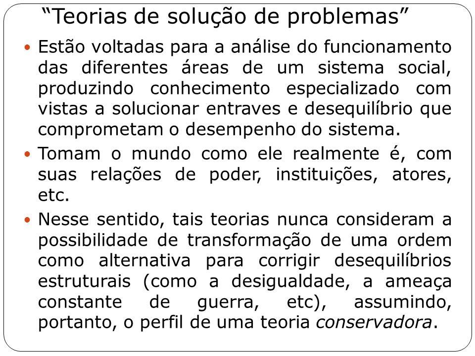 Teorias de solução de problemas