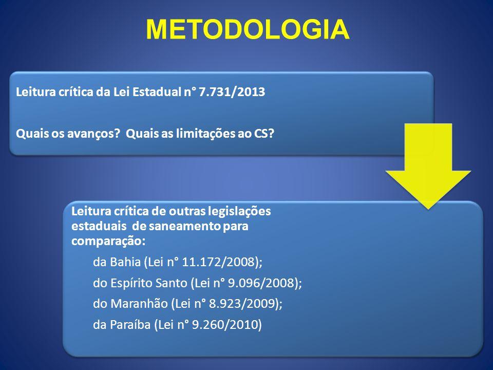 METODOLOGIA Leitura crítica da Lei Estadual n° 7.731/2013