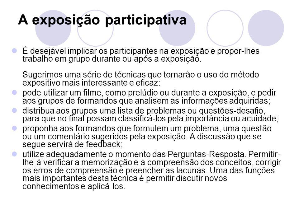 A exposição participativa
