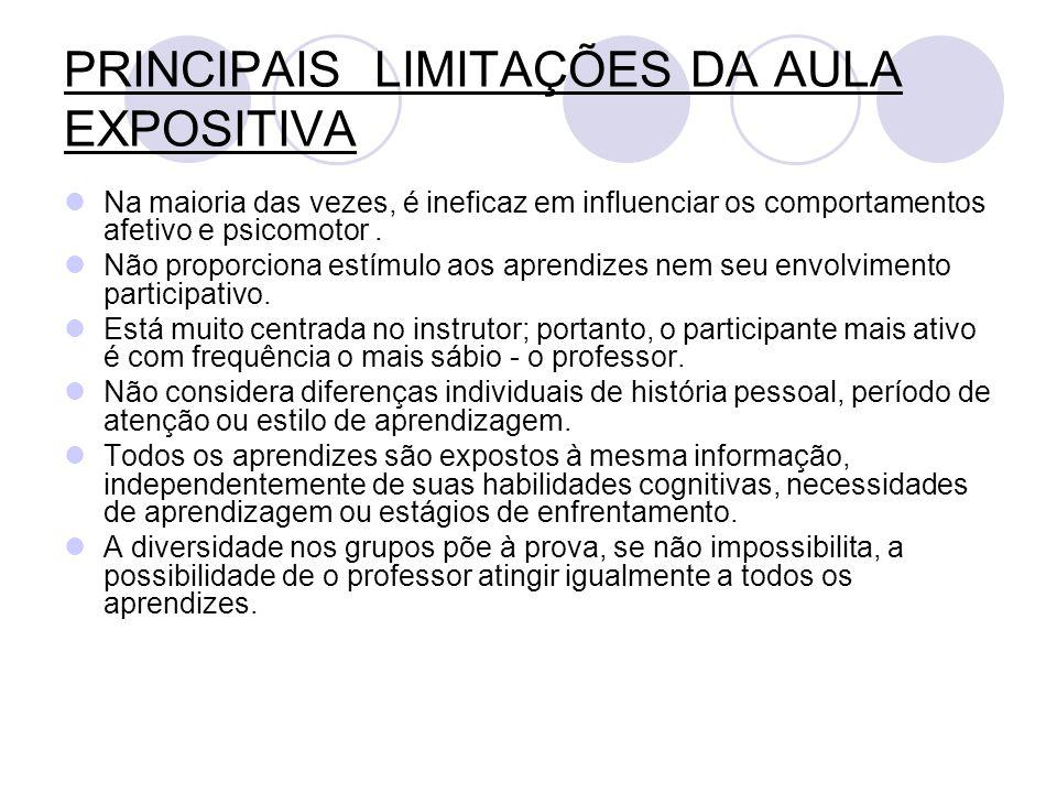 PRINCIPAIS LIMITAÇÕES DA AULA EXPOSITIVA