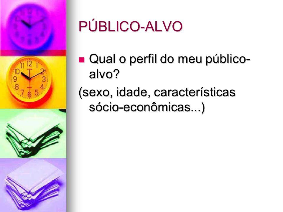 PÚBLICO-ALVO Qual o perfil do meu público-alvo