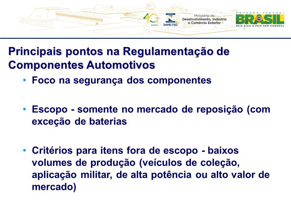 Principais pontos na Regulamentação de Componentes Automotivos
