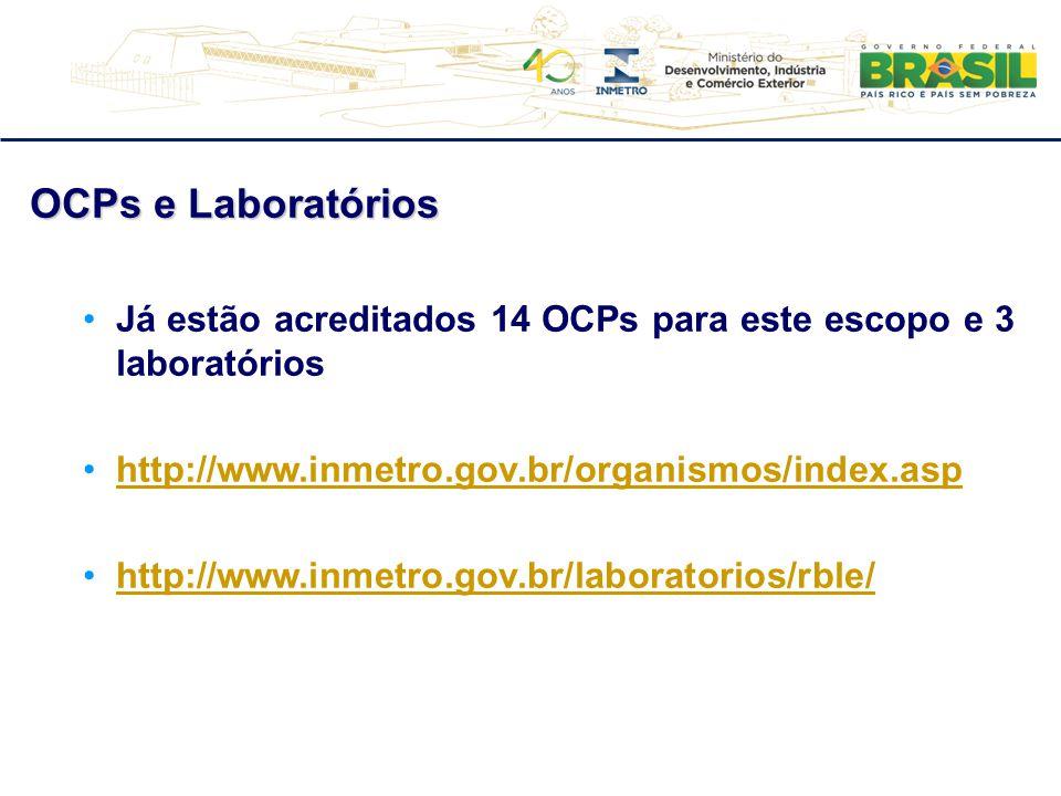 OCPs e Laboratórios Já estão acreditados 14 OCPs para este escopo e 3 laboratórios. http://www.inmetro.gov.br/organismos/index.asp.