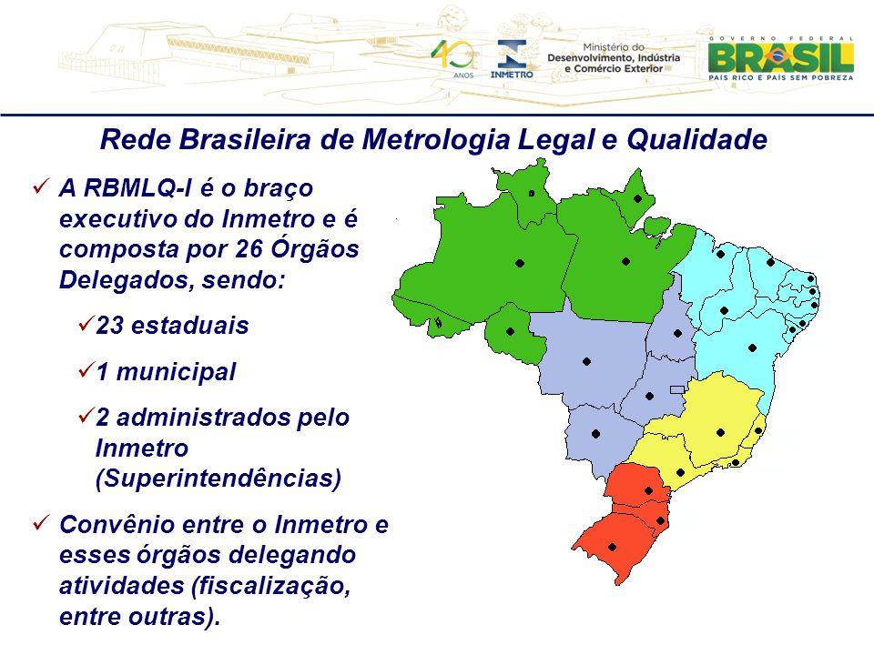Rede Brasileira de Metrologia Legal e Qualidade
