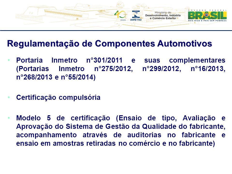 Regulamentação de Componentes Automotivos
