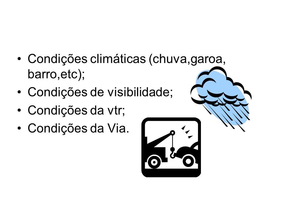 Condições climáticas (chuva,garoa, barro,etc);
