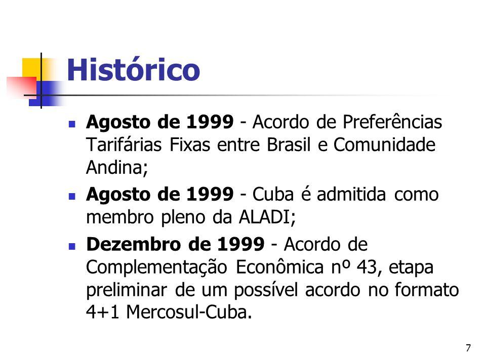 Histórico Agosto de 1999 - Acordo de Preferências Tarifárias Fixas entre Brasil e Comunidade Andina;