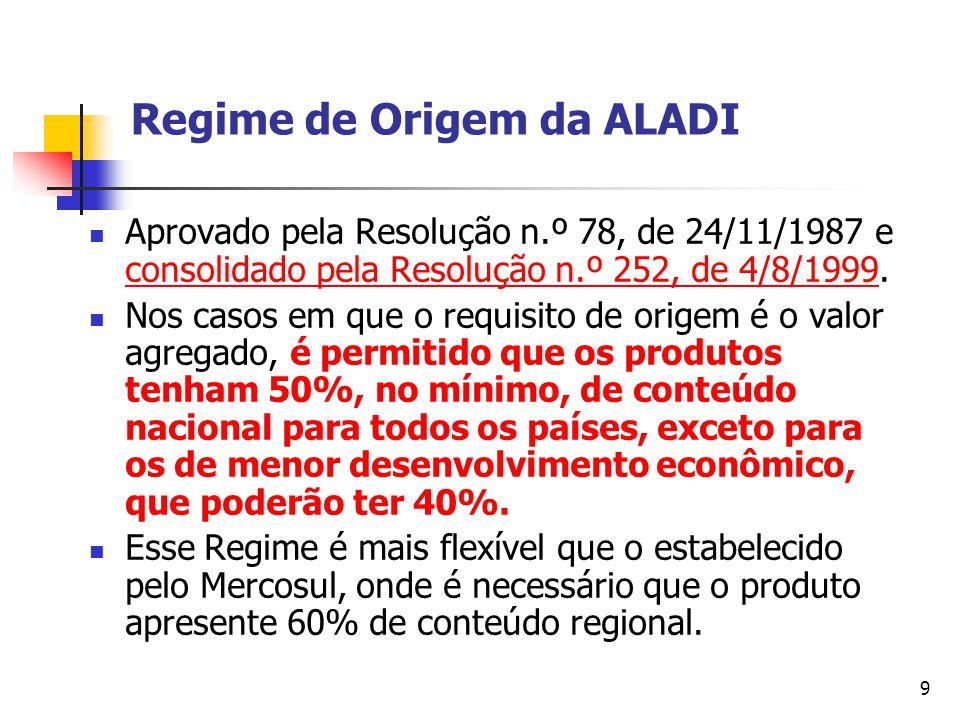 Regime de Origem da ALADI