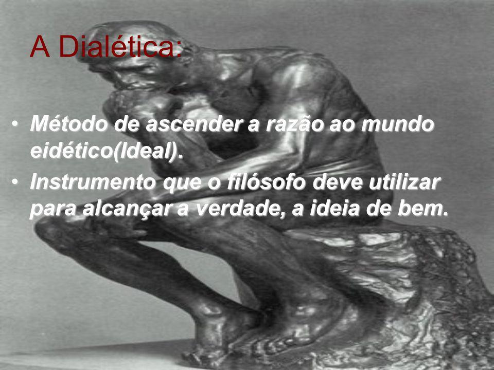 A Dialética: Método de ascender a razão ao mundo eidético(Ideal).