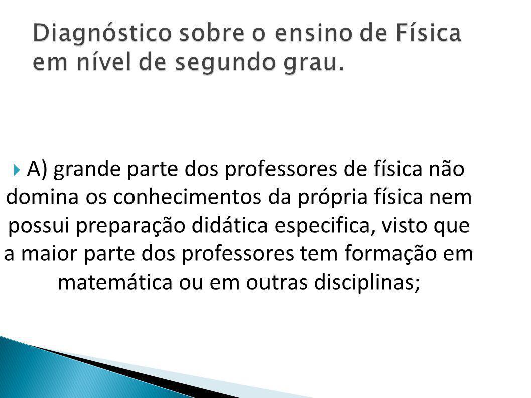 Diagnóstico sobre o ensino de Física em nível de segundo grau.