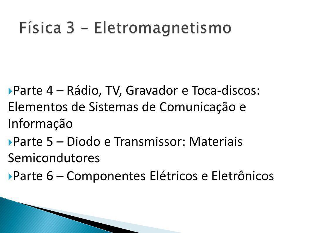 Física 3 – Eletromagnetismo