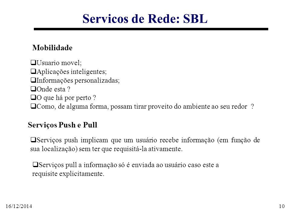Servicos de Rede: SBL Mobilidade Serviços Push e Pull Usuario movel;