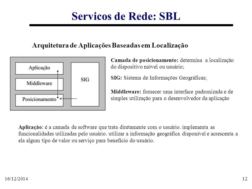 Servicos de Rede: SBL Arquitetura de Aplicações Baseadas em Localização.