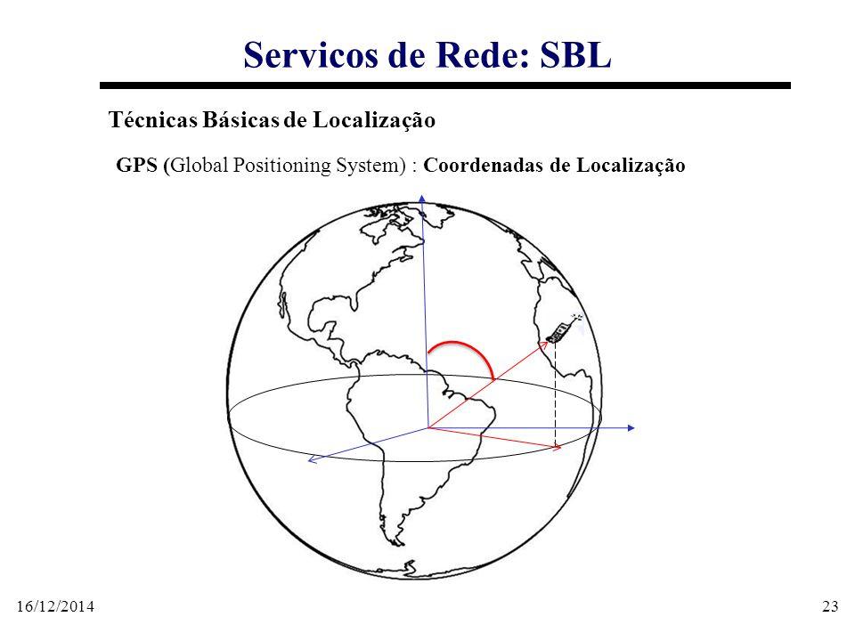 Servicos de Rede: SBL Técnicas Básicas de Localização