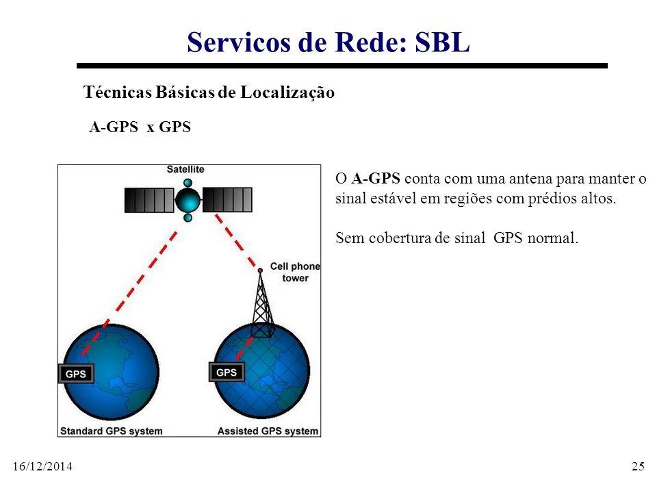 Servicos de Rede: SBL Técnicas Básicas de Localização A-GPS x GPS