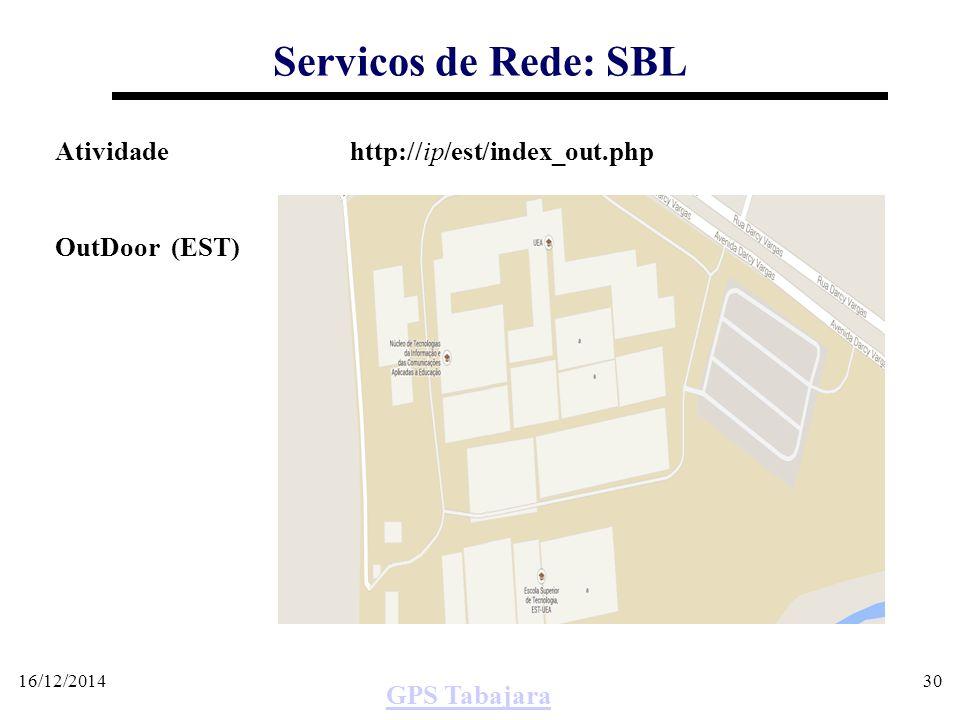 Servicos de Rede: SBL Atividade http://ip/est/index_out.php
