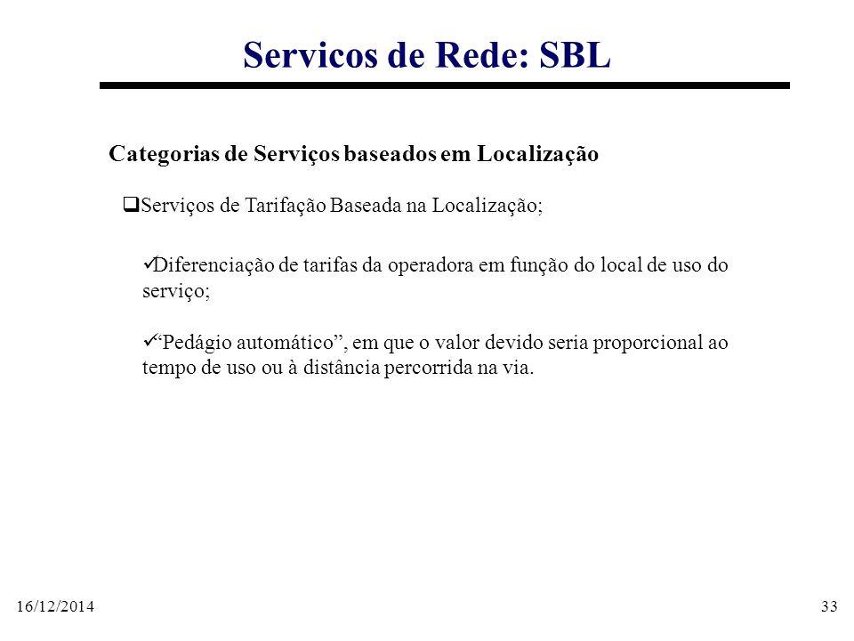 Servicos de Rede: SBL Categorias de Serviços baseados em Localização