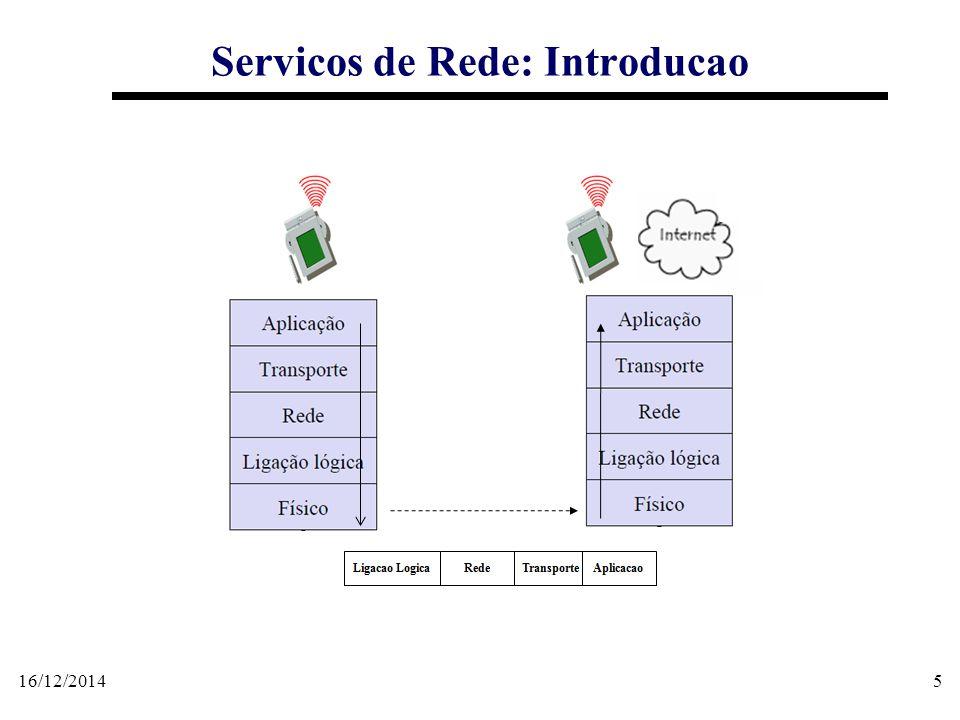 Servicos de Rede: Introducao