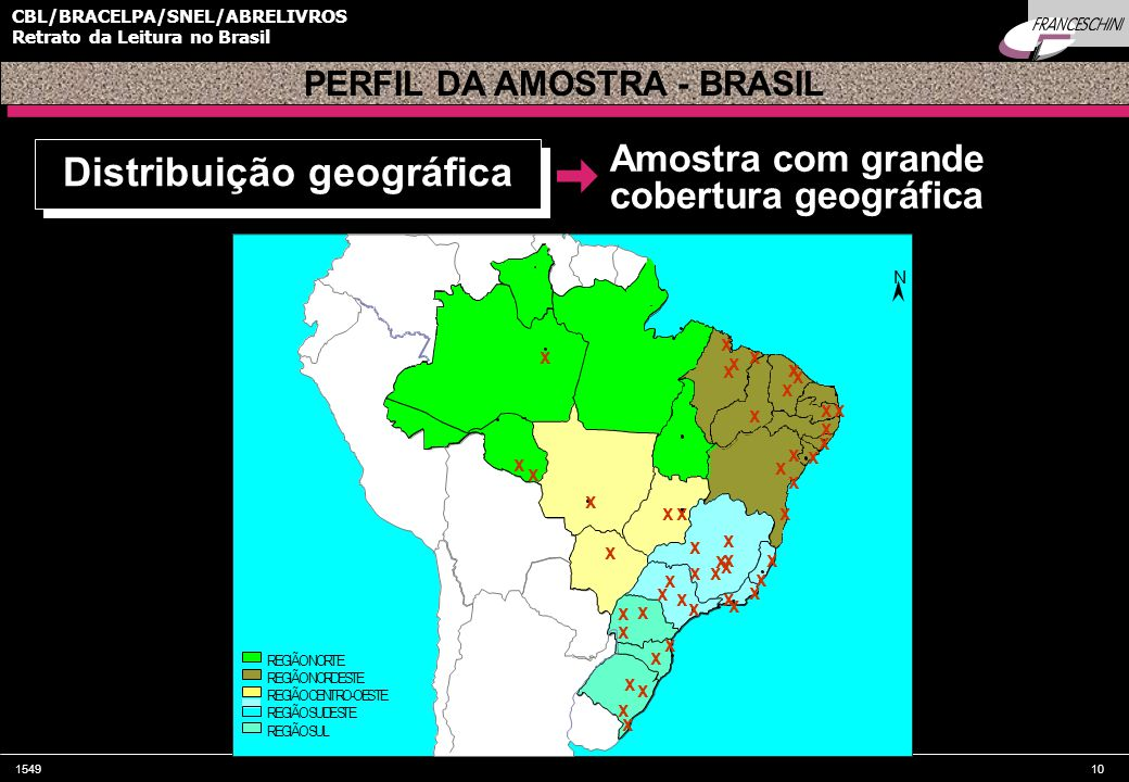PERFIL DA AMOSTRA - BRASIL Distribuição geográfica