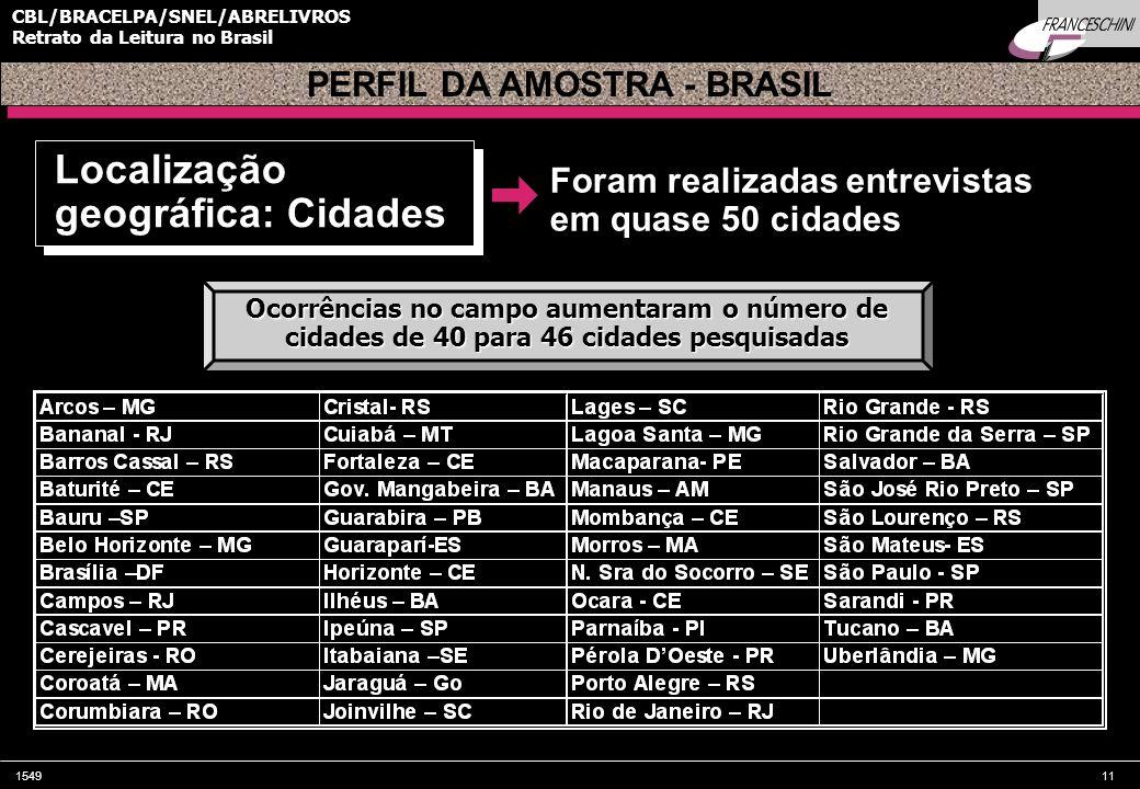 PERFIL DA AMOSTRA - BRASIL