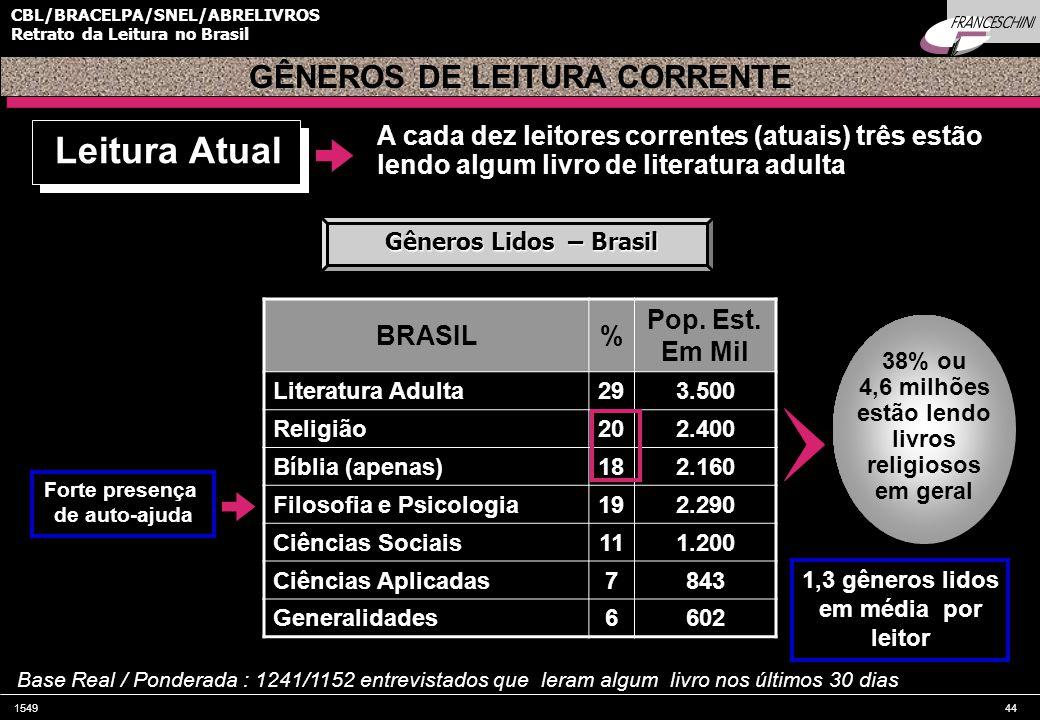 Leitura Atual GÊNEROS DE LEITURA CORRENTE