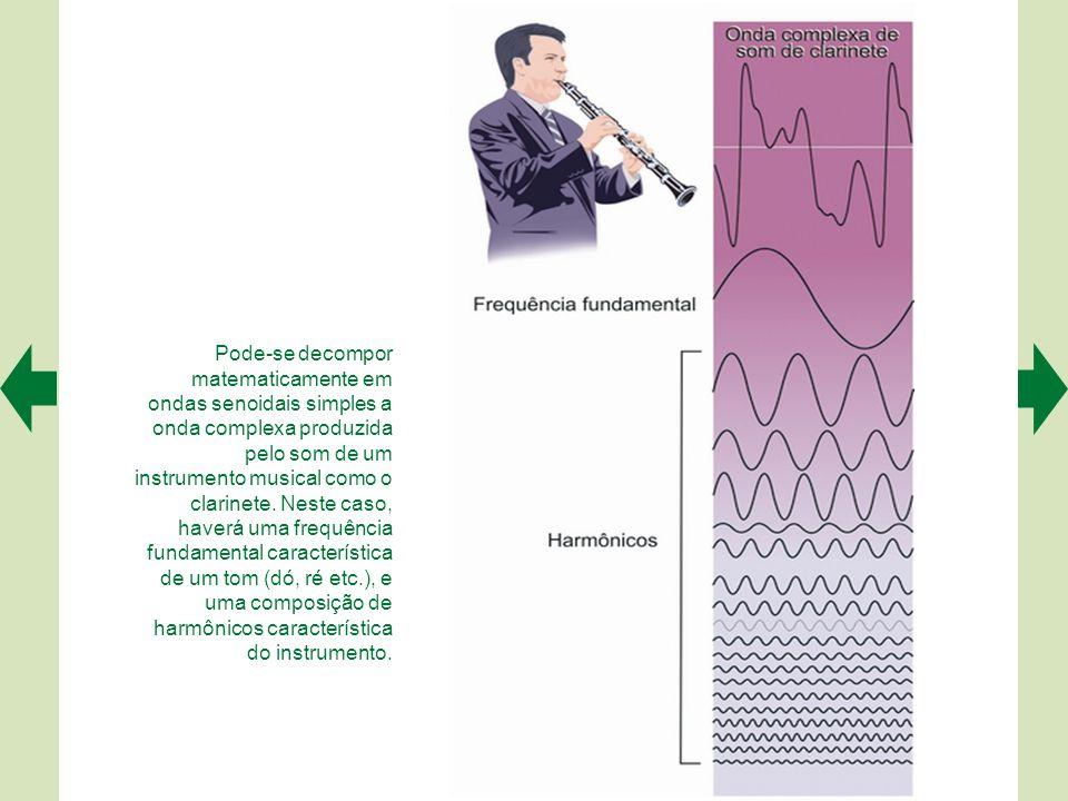 Pode-se decompor matematicamente em ondas senoidais simples a onda complexa produzida pelo som de um instrumento musical como o clarinete. Neste caso, haverá uma frequência fundamental característica de um tom (dó, ré etc.), e uma composição de