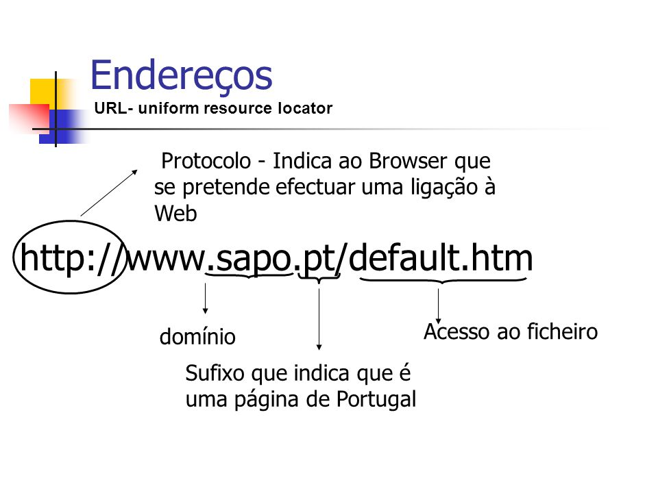 Endereços URL- uniform resource locator