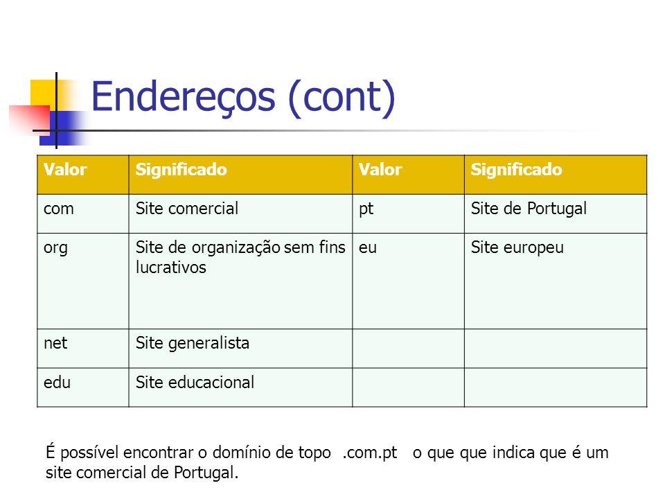 Endereços (cont) Valor Significado com Site comercial pt