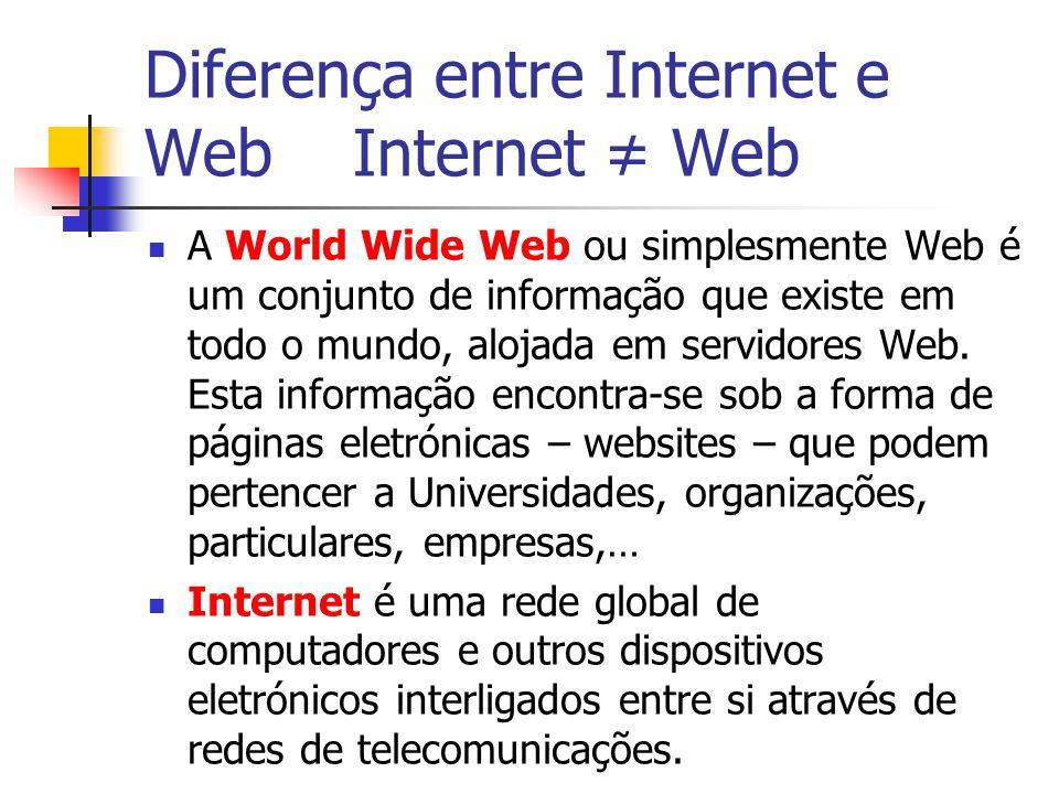 Diferença entre Internet e Web Internet ≠ Web