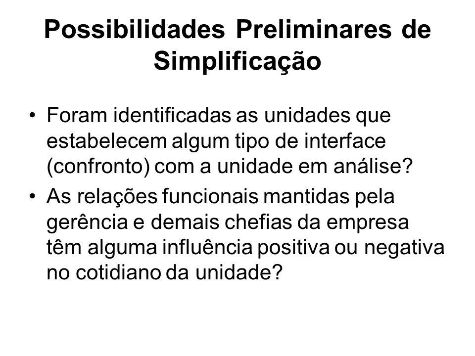 Possibilidades Preliminares de Simplificação