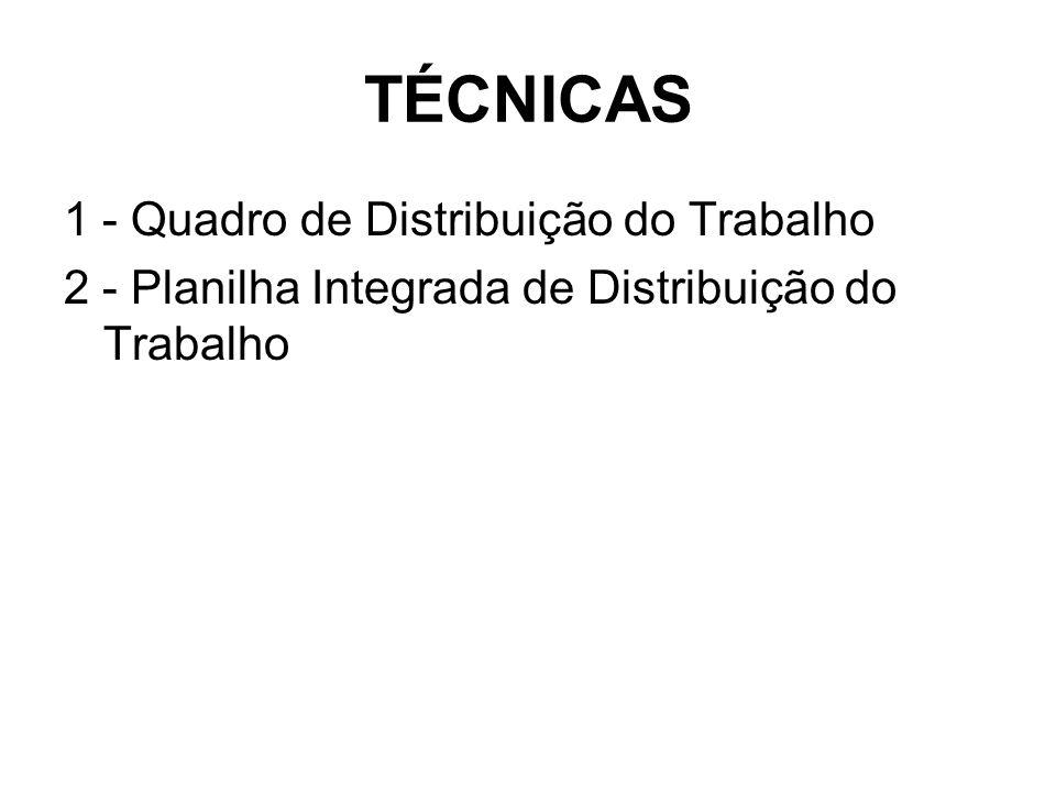 TÉCNICAS 1 - Quadro de Distribuição do Trabalho
