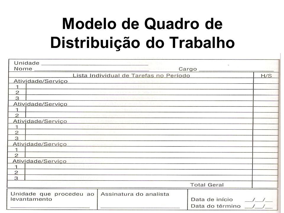 Modelo de Quadro de Distribuição do Trabalho