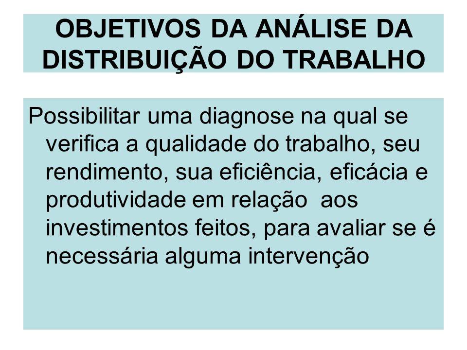 OBJETIVOS DA ANÁLISE DA DISTRIBUIÇÃO DO TRABALHO