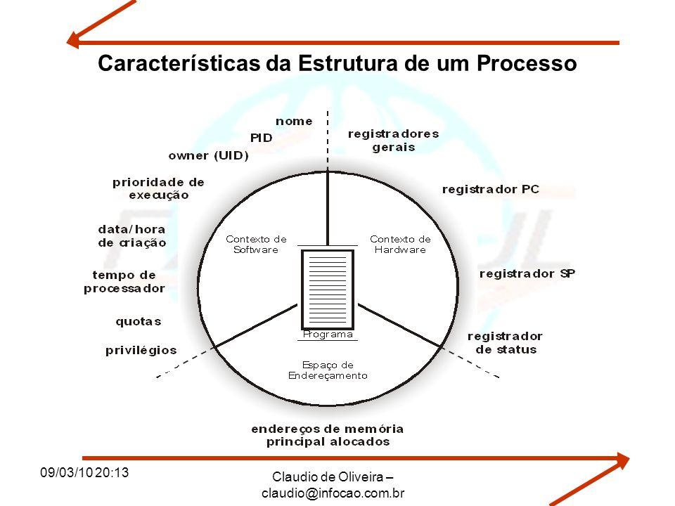Características da Estrutura de um Processo
