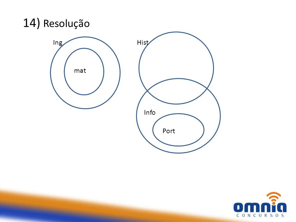 14) Resolução v Ing Hist mat Info Port