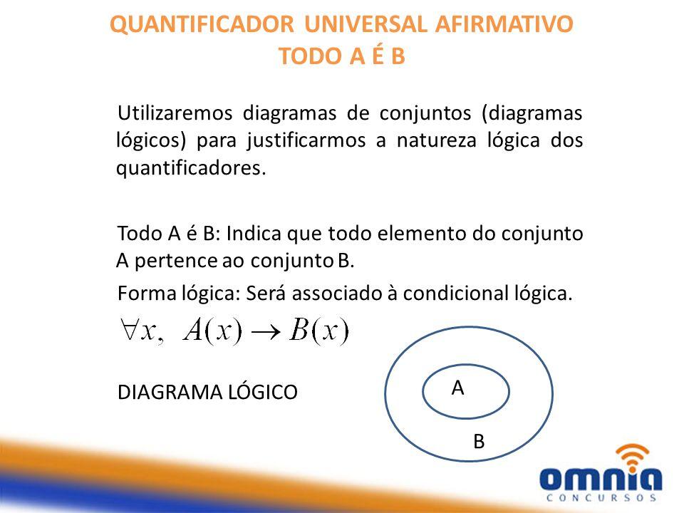 QUANTIFICADOR UNIVERSAL AFIRMATIVO TODO A É B
