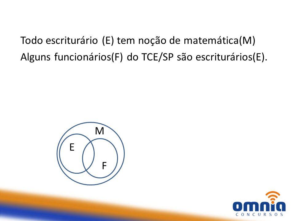Todo escriturário (E) tem noção de matemática(M)