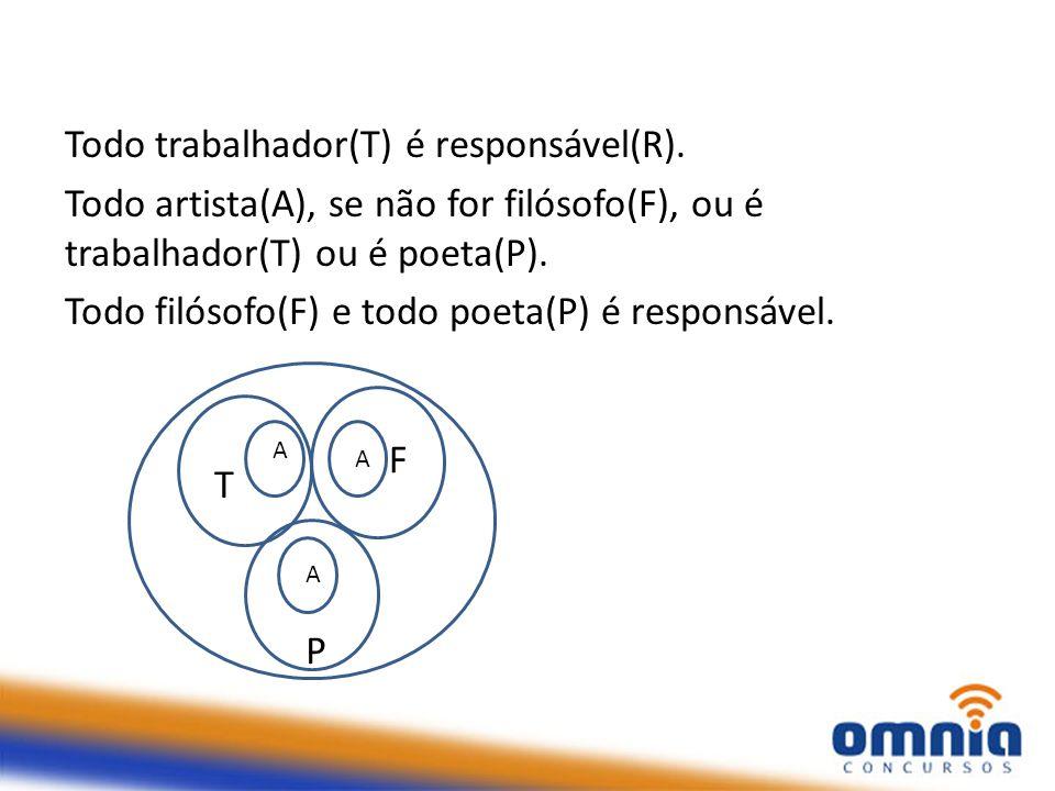 Todo trabalhador(T) é responsável(R).