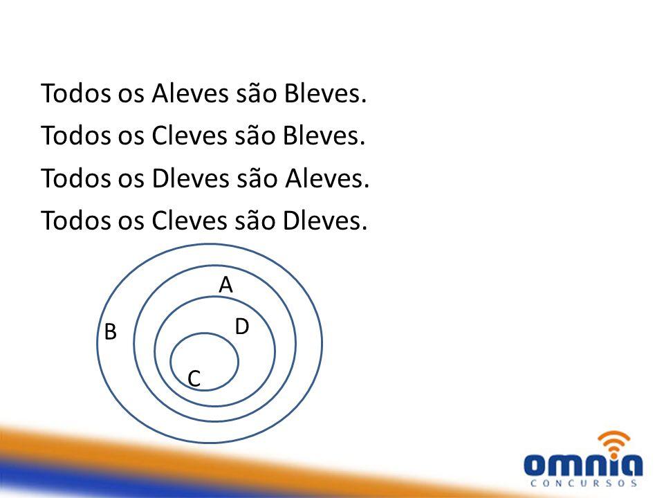 Todos os Aleves são Bleves. Todos os Cleves são Bleves.