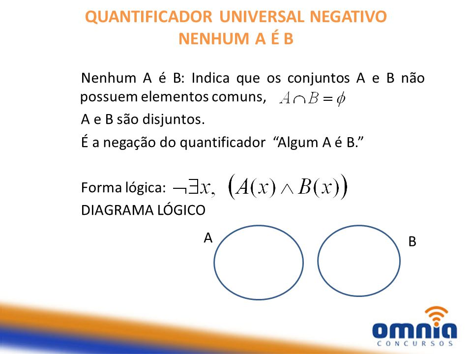 QUANTIFICADOR UNIVERSAL NEGATIVO NENHUM A É B