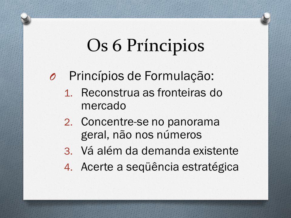 Os 6 Príncipios Princípios de Formulação: