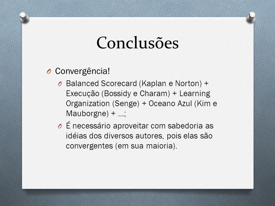 Conclusões Convergência!