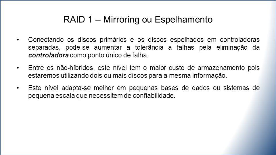 RAID 1 – Mirroring ou Espelhamento