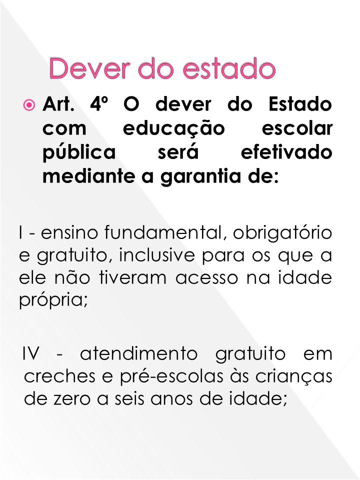Dever do estado Art. 4º O dever do Estado com educação escolar pública será efetivado mediante a garantia de: