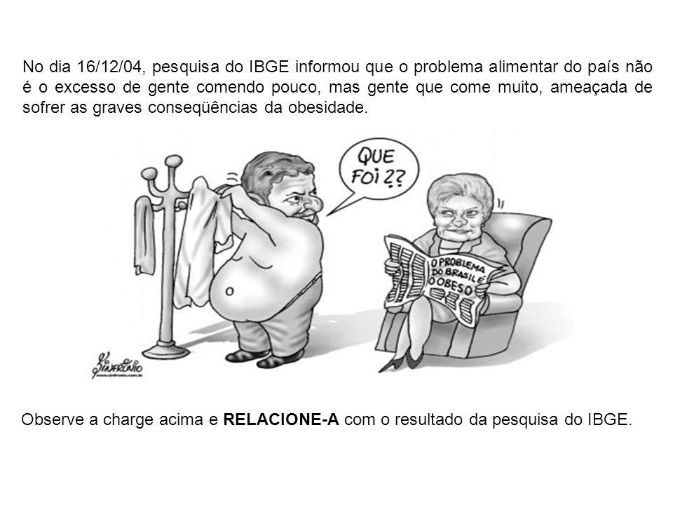 No dia 16/12/04, pesquisa do IBGE informou que o problema alimentar do país não é o excesso de gente comendo pouco, mas gente que come muito, ameaçada de sofrer as graves conseqüências da obesidade.