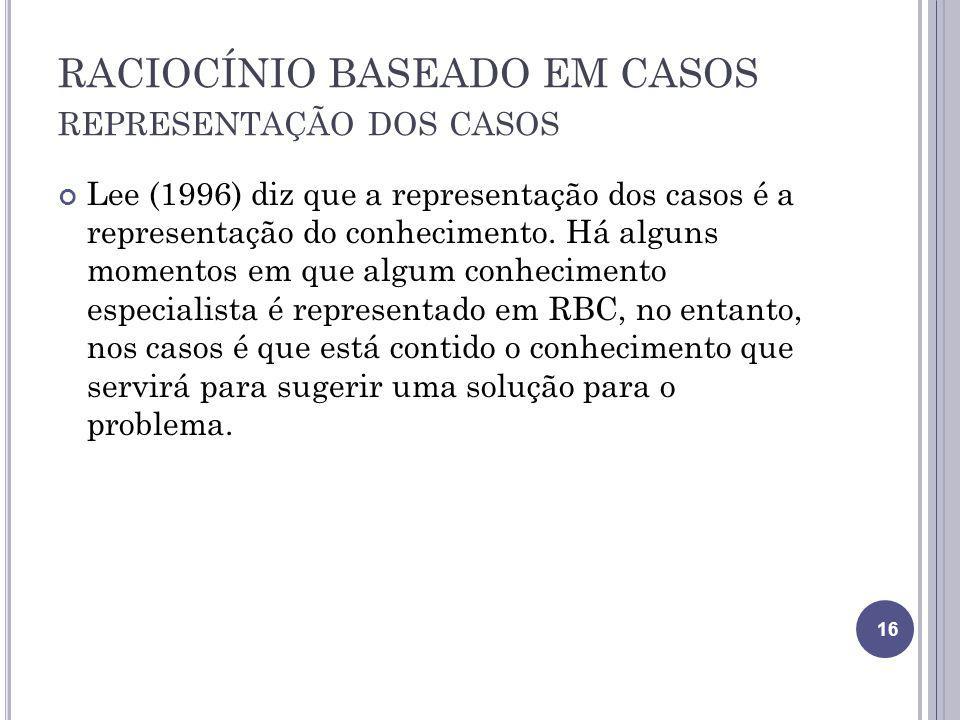 RACIOCÍNIO BASEADO EM CASOS representação dos casos